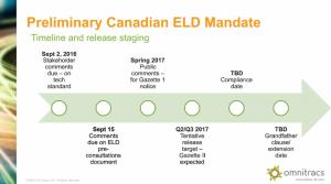 Canadian ELD Mandate Webinar