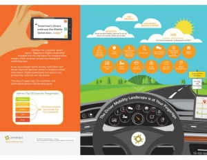 thumbnail image for driver mobility landscape infographic