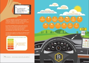 driver mobility landscape infographic thumb spanish