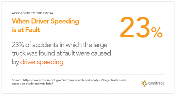 critical event reporting speeding accident stat