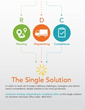 thumbnail image for rdc infographic