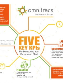 thumbnail image for 5 key kpis for measuring your drivers and fleet infographic