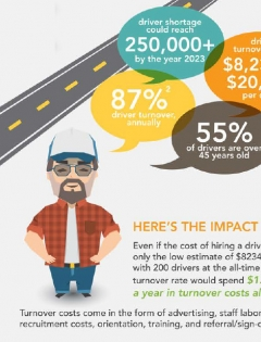 thumbnail image for using technology to recruit and retain drivers infographic