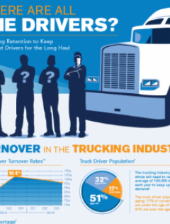 thumbnail image for driver retention infographic