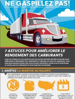 dont be fuelish infographic thumb french